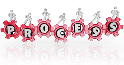 Six Principles for Process Excellence